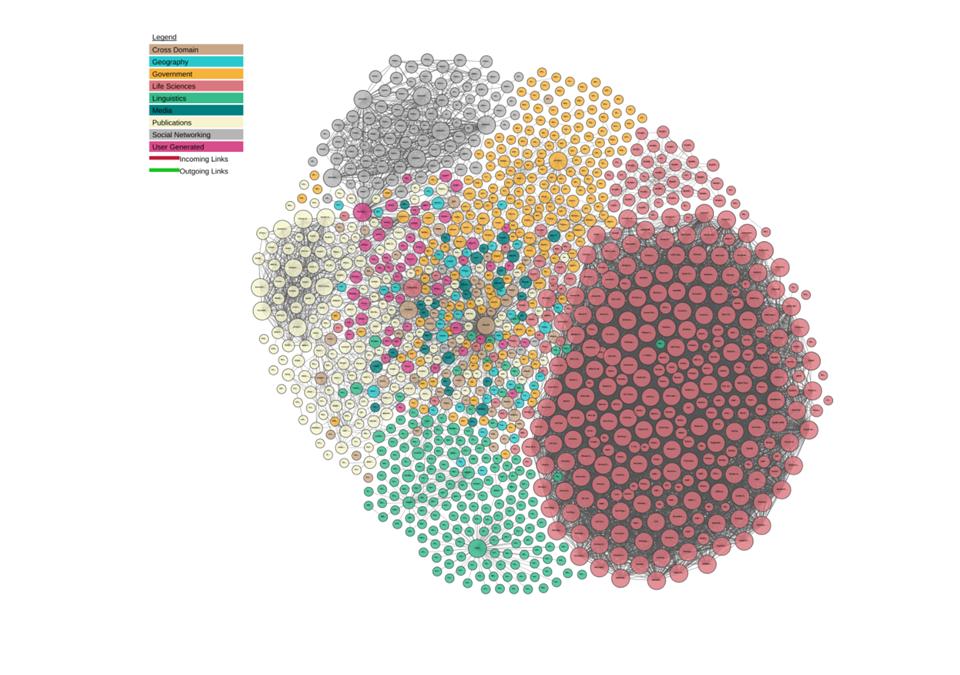 Big Data: Grandi sfide e Grandi preoccupazioni